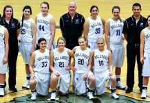 HHS Girls Hoops Review